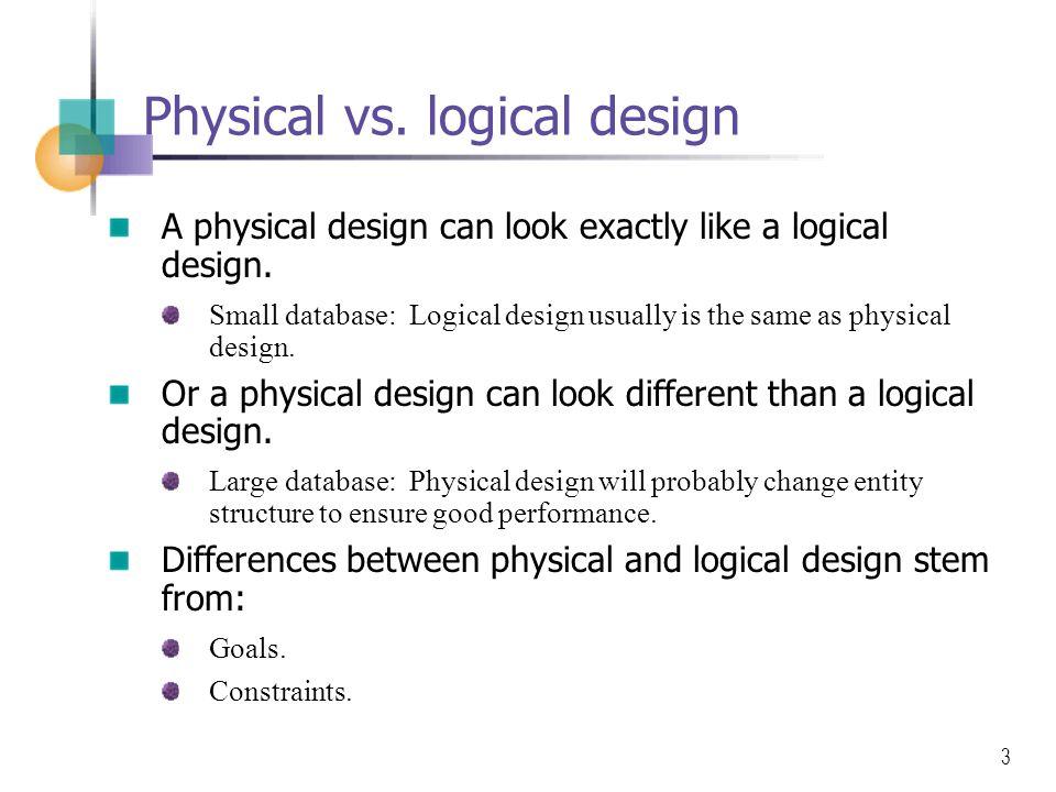 1 Agenda 04 18 2006 And 04 20 2006 Identify Tasks In Physical Database Design Define The Design Goals For Physical Database Design Discuss Relevant Ppt Download,Colored Paper Design For Scrapbook