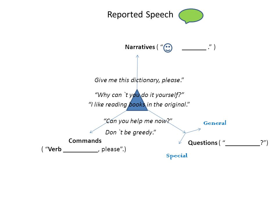 Reported speech questions commands verb 4 reported solutioingenieria Gallery