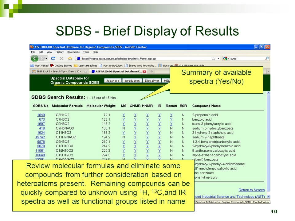 Sdbs Integrated Spectral Database For Organic Compounds Sample