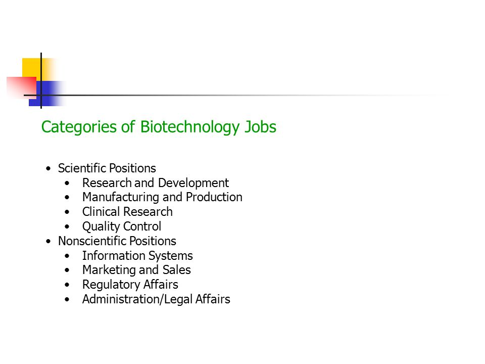 What is Biotechnology ? Chapter 1  Learning Outcomes
