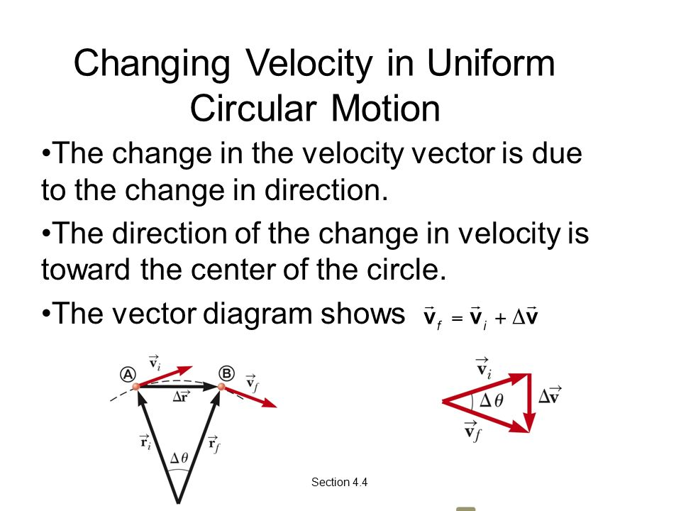Chapter 4 motion in two dimensions position and displacement the changing velocity in uniform circular motion the change in the velocity vector is due to the ccuart Image collections