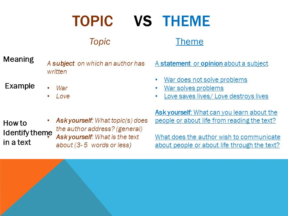 what is the definition of theme in reading