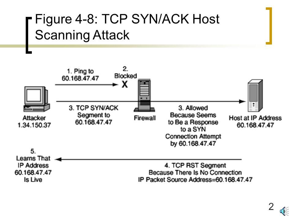 1 Figure 4-1: Targeted System Penetration (Break-In Attacks