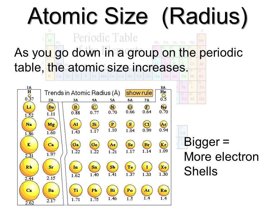 Periodic Trends Atomic Size Radius As You Go Down In A Group On