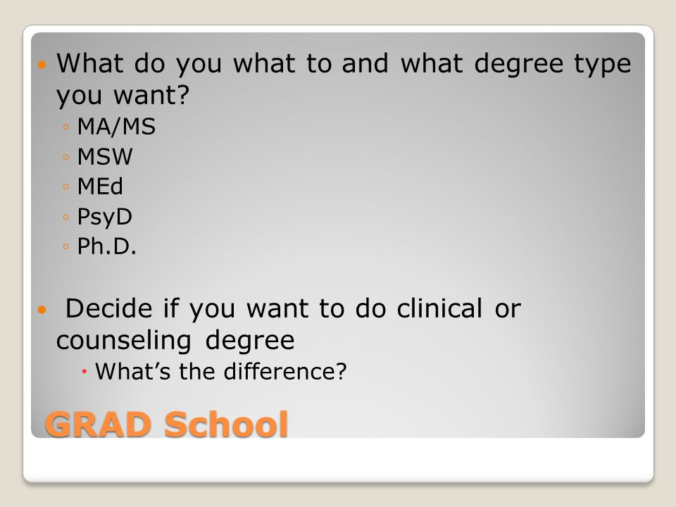 Grad School What Do You What To And What Degree Type You Want Ma
