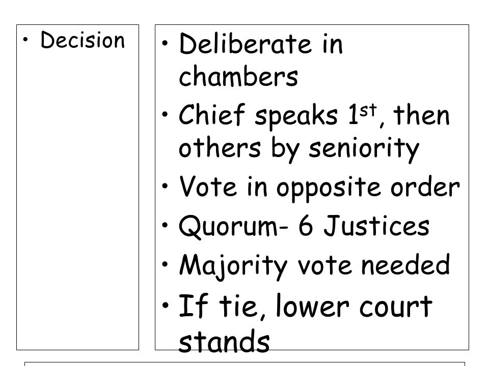 Decision Deliberate in chambers Chief speaks 1 st, then others by seniority Vote in opposite order Quorum- 6 Justices Majority vote needed If tie, lower court stands
