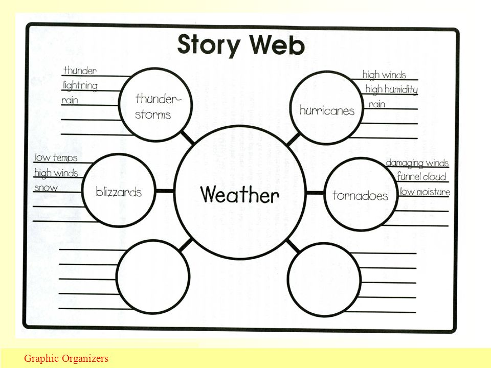 Graphic Organizers. Free Template from 2 Index of workshop Graphic ...