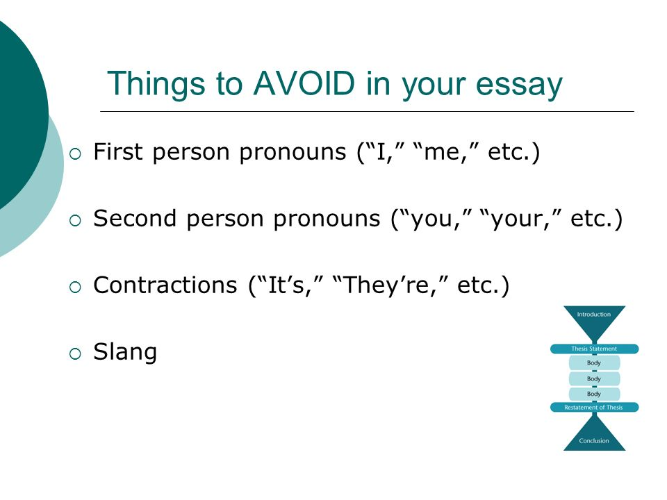 Things to AVOID in your essay  First person pronouns ( I, me, etc.)  Second person pronouns ( you, your, etc.)  Contractions ( It's, They're, etc.)  Slang