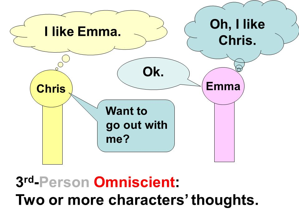 3 rd -Person Omniscient: Two or more characters' thoughts.