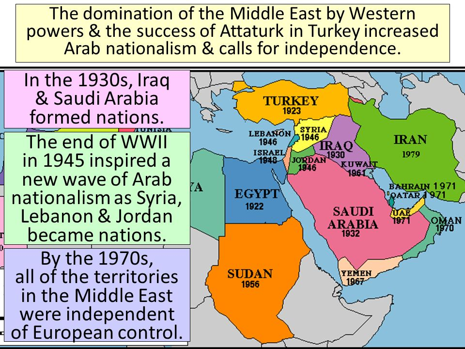 Image result for middle east 1946