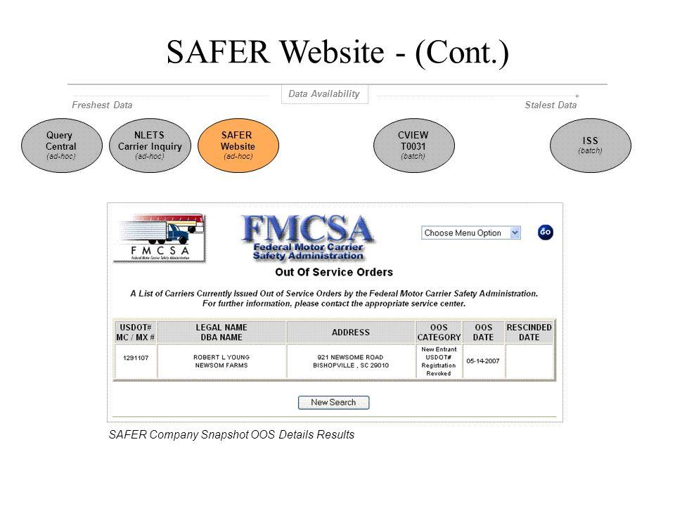 Prism Data Flow Timeliness For Law Enforcement Fmcsa Prism