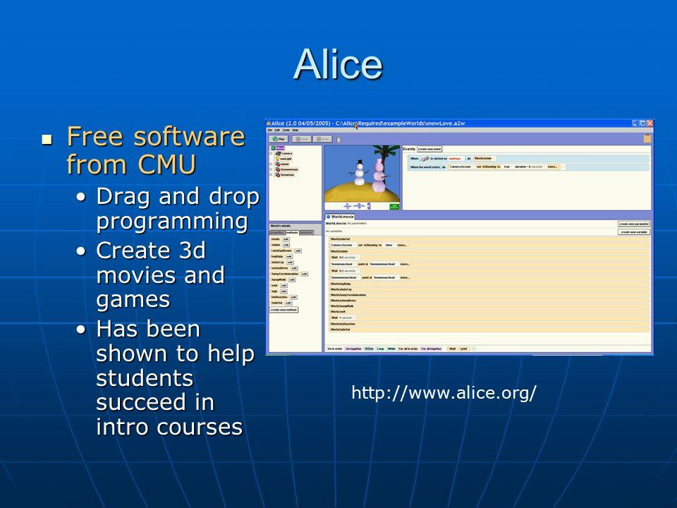 cmu free software