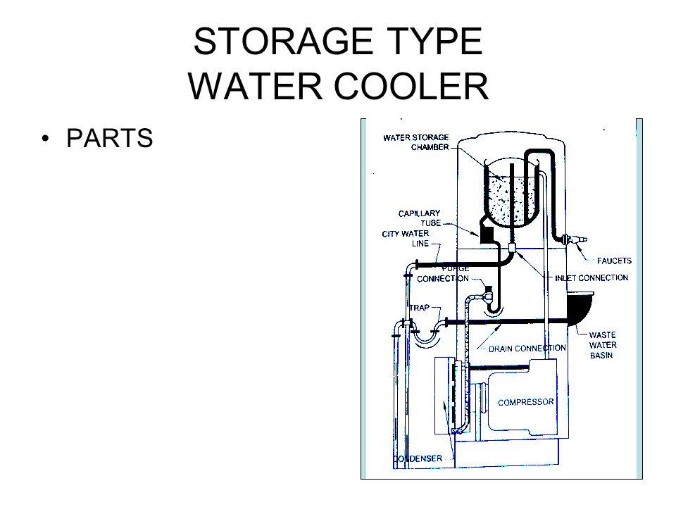 6 STORAGE TYPE WATER COOLER PARTS