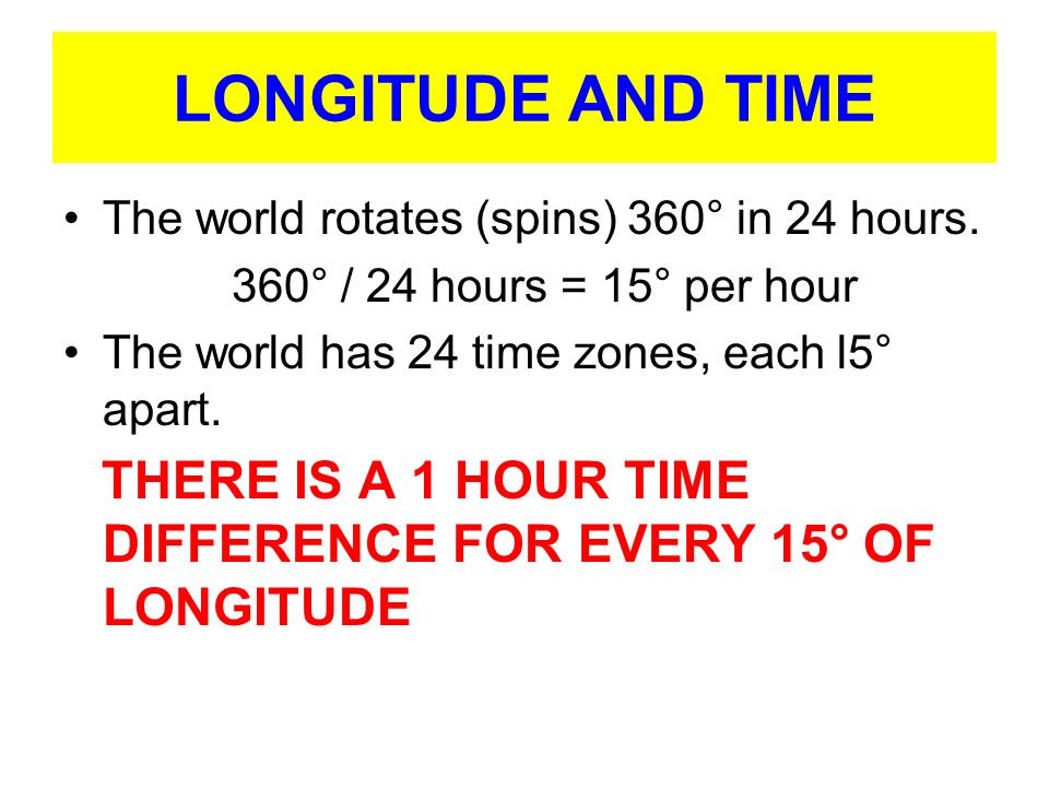 LONGITUDE AND TIME The world rotates (spins) 360° in 24 hours.