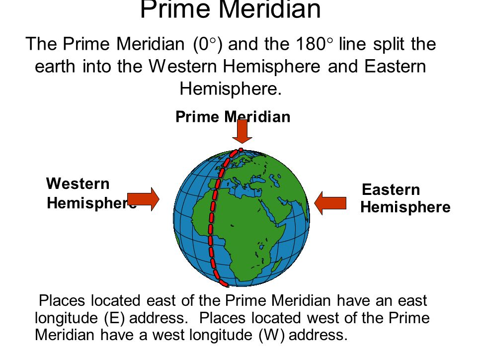 Prime Meridian The Prime Meridian (0°) and the 180° line split the earth into the Western Hemisphere and Eastern Hemisphere.