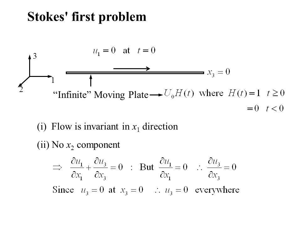 CEE 262A H YDRODYNAMICS Lecture 15 Unsteady solutions to the