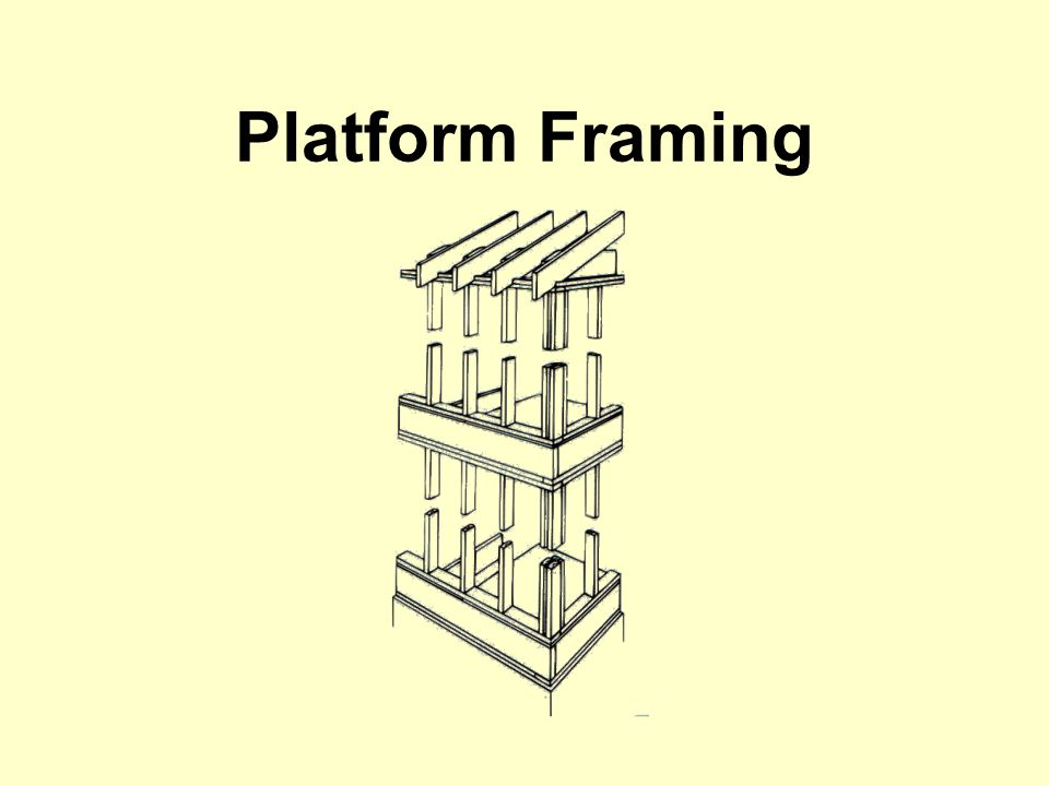 Framing the House. Platform Framing Platform framing. - ppt download