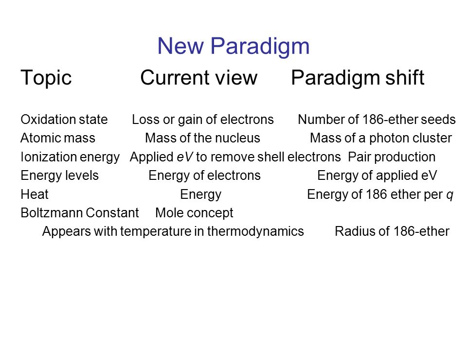 New Paradigm Topic Current view Paradigm shift Oxidation state Loss or gain of electrons Number of 186-ether seeds Atomic mass Mass of the nucleus Mass of a photon cluster Ionization energy Applied eV to remove shell electrons Pair production Energy levels Energy of electrons Energy of applied eV Heat Energy Energy of 186 ether per q Boltzmann Constant Mole concept Appears with temperature in thermodynamics Radius of 186-ether