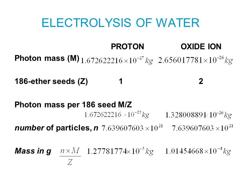 ELECTROLYSIS OF WATER PROTON OXIDE ION Photon mass (M) 186-ether seeds (Z) 1 2 Photon mass per 186 seed M/Z number of particles, n Mass in g