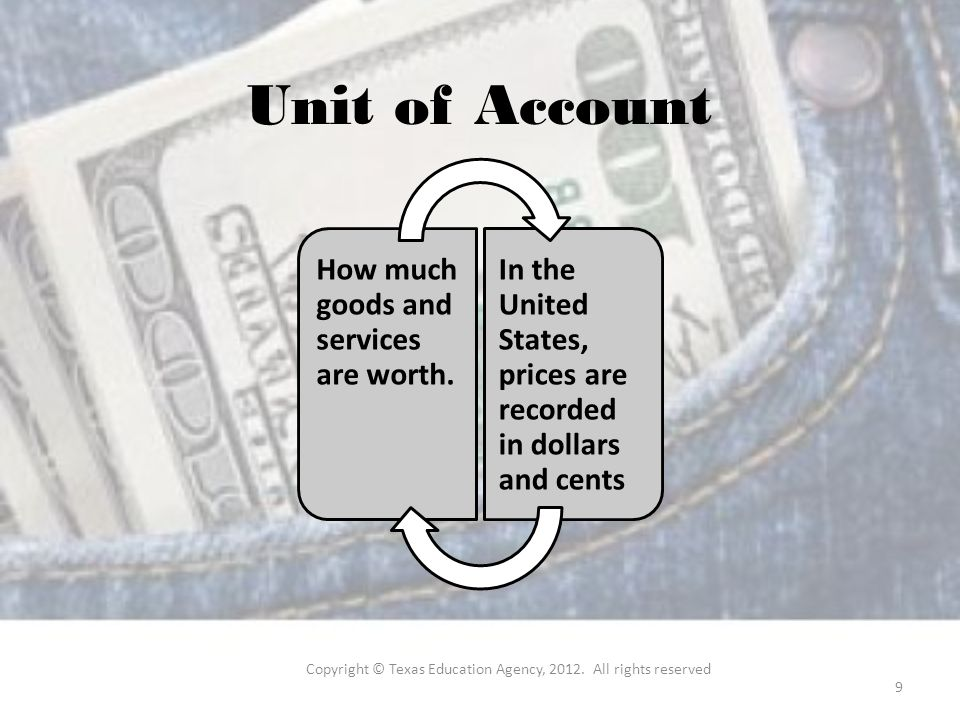 Unit of Account How much goods and services are worth.