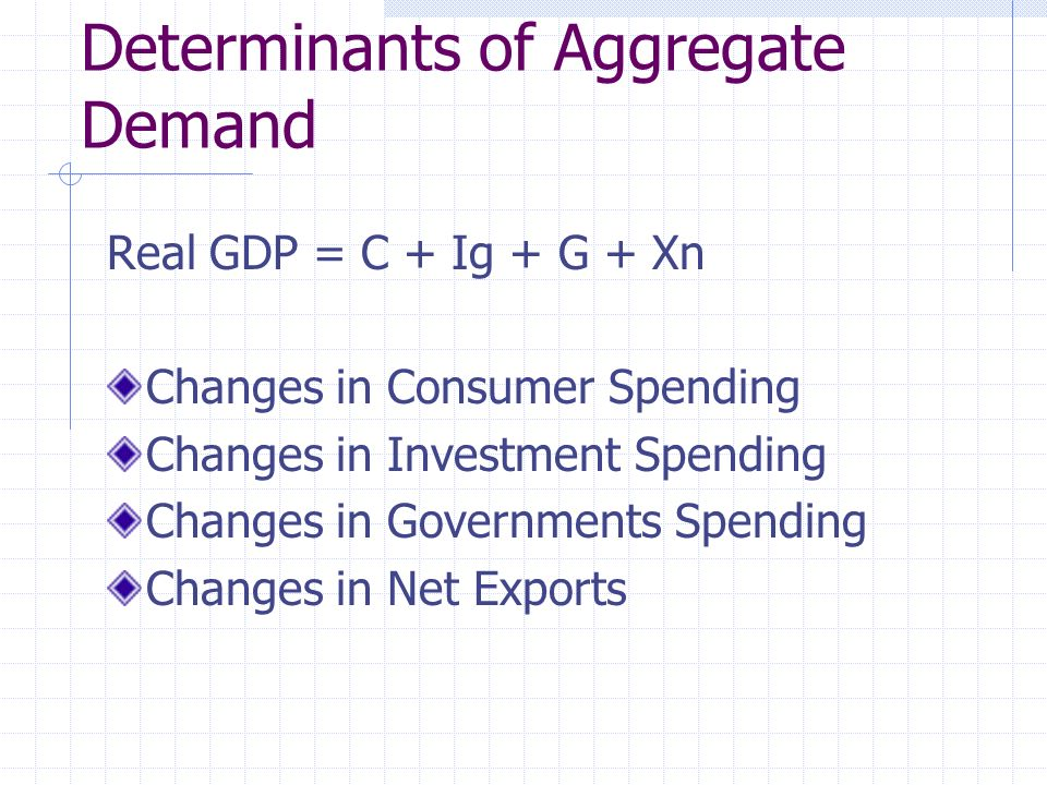 Determinants of Aggregate Demand Real GDP = C + Ig + G + Xn Changes in Consumer Spending Changes in Investment Spending Changes in Governments Spending Changes in Net Exports