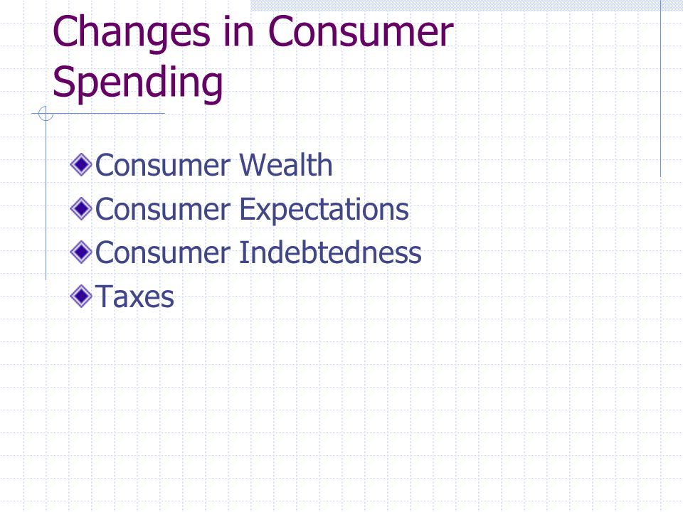 Changes in Consumer Spending Consumer Wealth Consumer Expectations Consumer Indebtedness Taxes