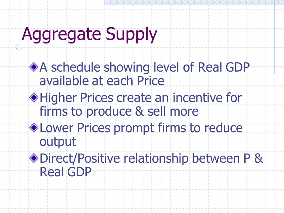 Aggregate Supply A schedule showing level of Real GDP available at each Price Higher Prices create an incentive for firms to produce & sell more Lower Prices prompt firms to reduce output Direct/Positive relationship between P & Real GDP