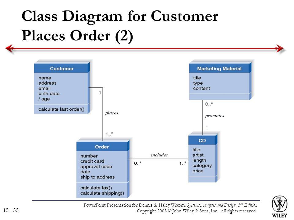 Powerpoint presentation for dennis haley wixom systems analysis 35 powerpoint presentation ccuart Image collections