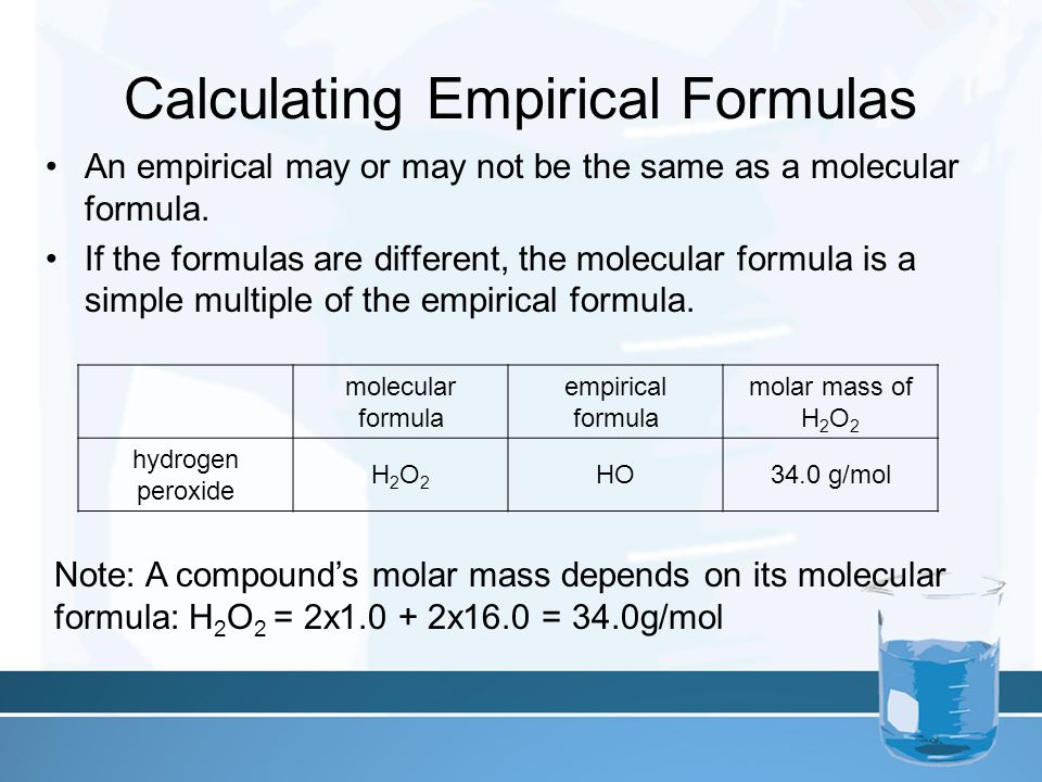 Empirical And Molecular Formulas For Compounds How To Calculate