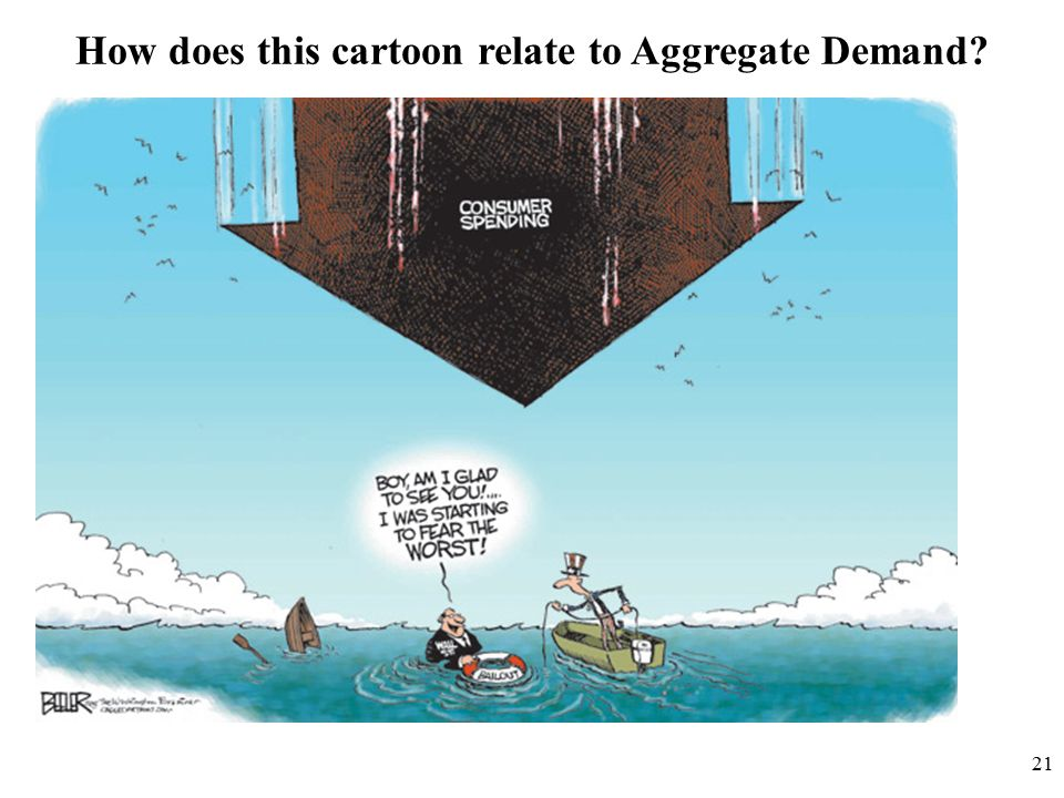 21 How does this cartoon relate to Aggregate Demand
