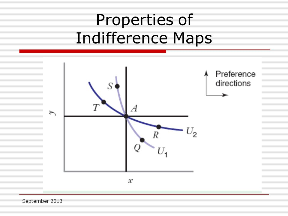 September 2013 Properties of Indifference Maps