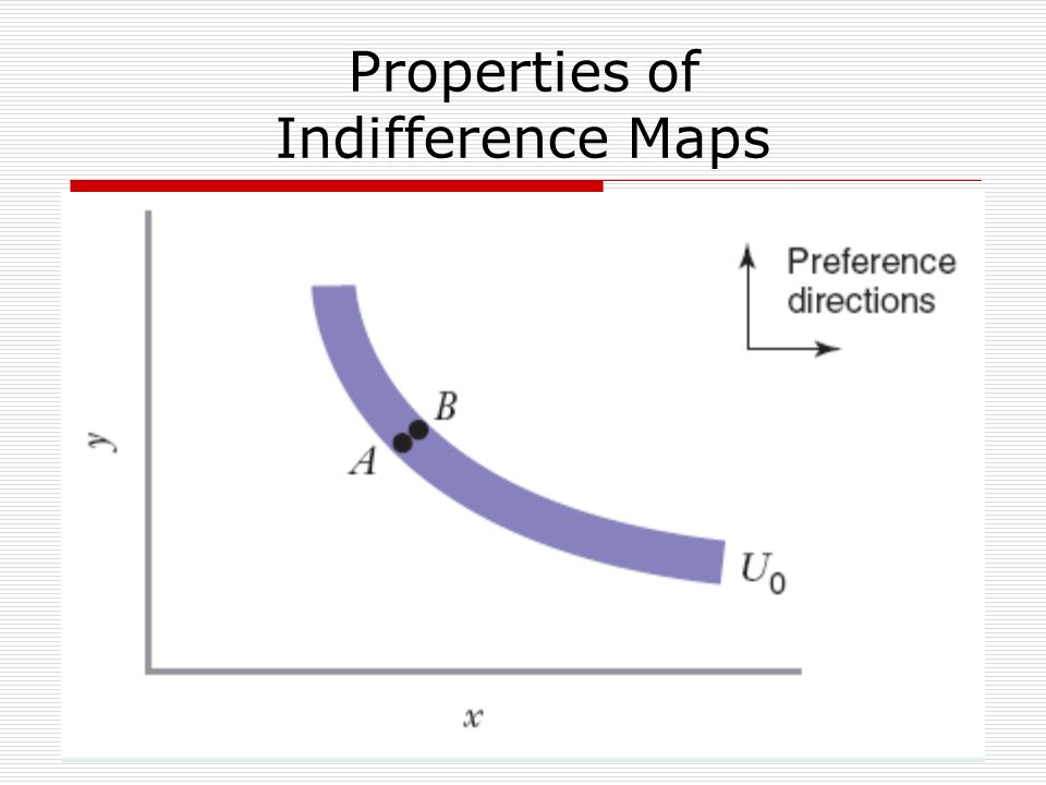 September 2013 Properties of Indifference Maps CompletenessEach basket lies on one indifference curve TransitivityIndifference curves do not cross MonotonicityIndifference curves have negative slope and are not thick