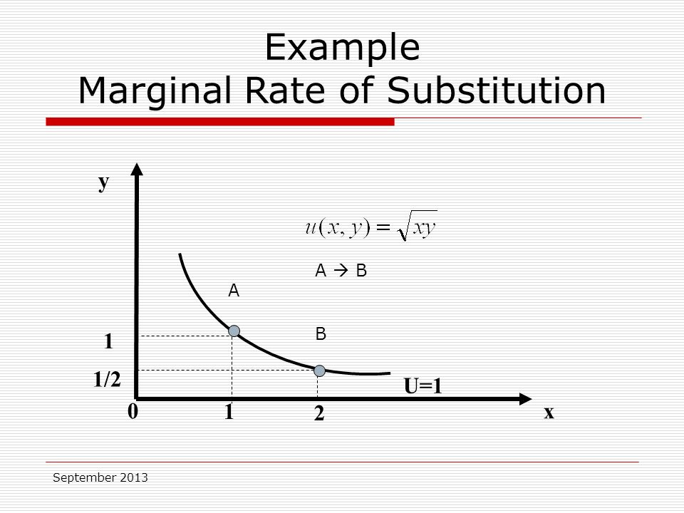 September 2013 U=1 x y 0 2 1/2 1 1 Example Marginal Rate of Substitution A B A  B