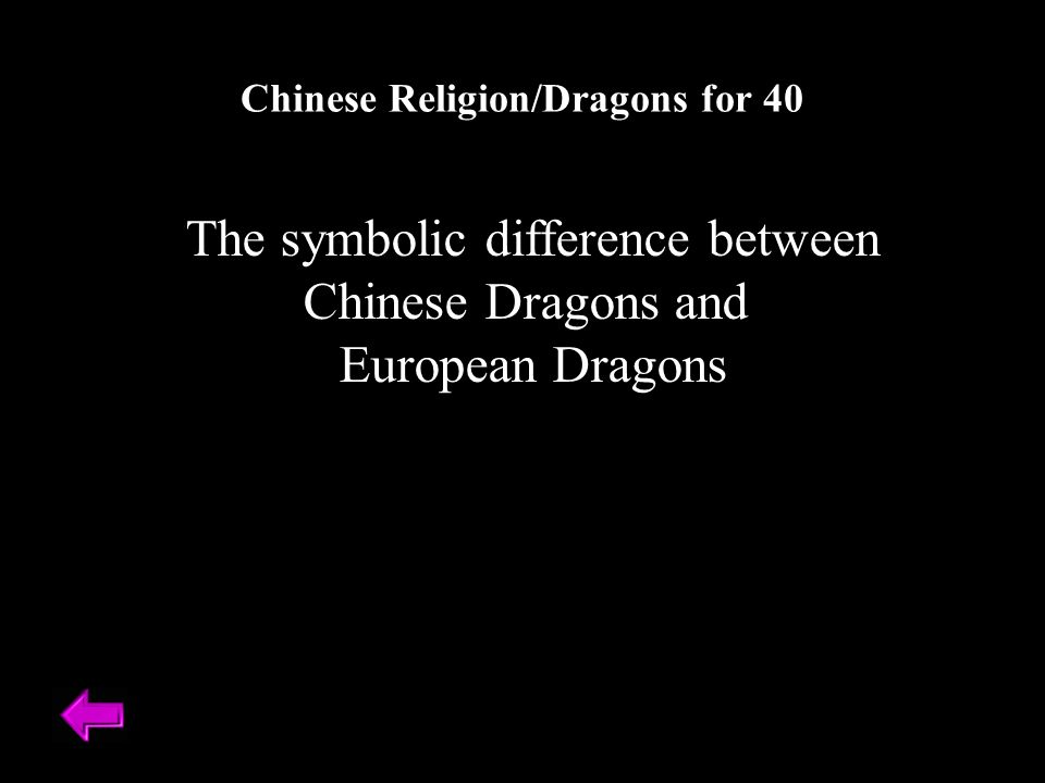 Chinese Jeopardy Xia/ShangZhou/QinChinese Philosophy Chinese