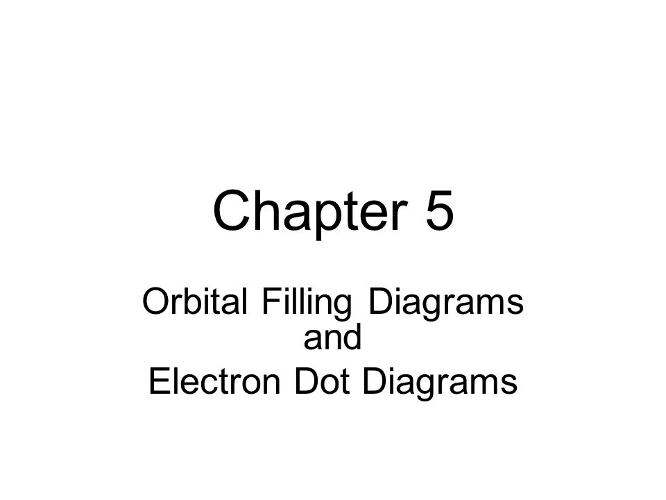 Chapter 5 orbital filling diagrams and electron dot diagrams ppt 1 chapter 5 orbital filling diagrams and electron dot diagrams ccuart Gallery
