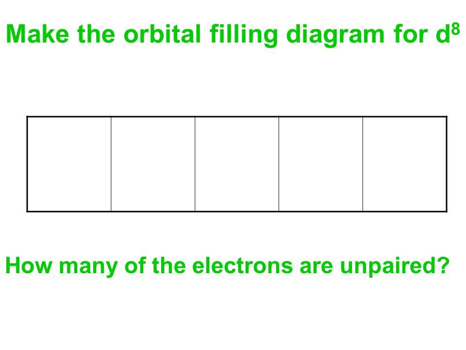 Chapter 5 orbital filling diagrams and electron dot diagrams ppt 12 make the orbital filling diagram ccuart Gallery