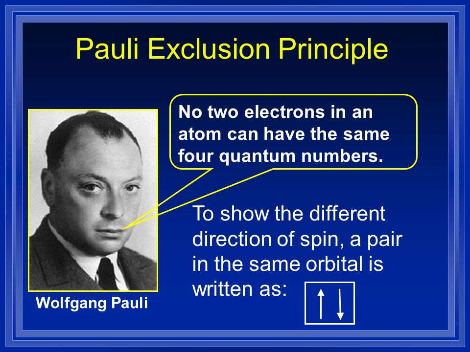 Pauli Exclusion Principle No two electrons in an atom can have the same four quantum numbers.