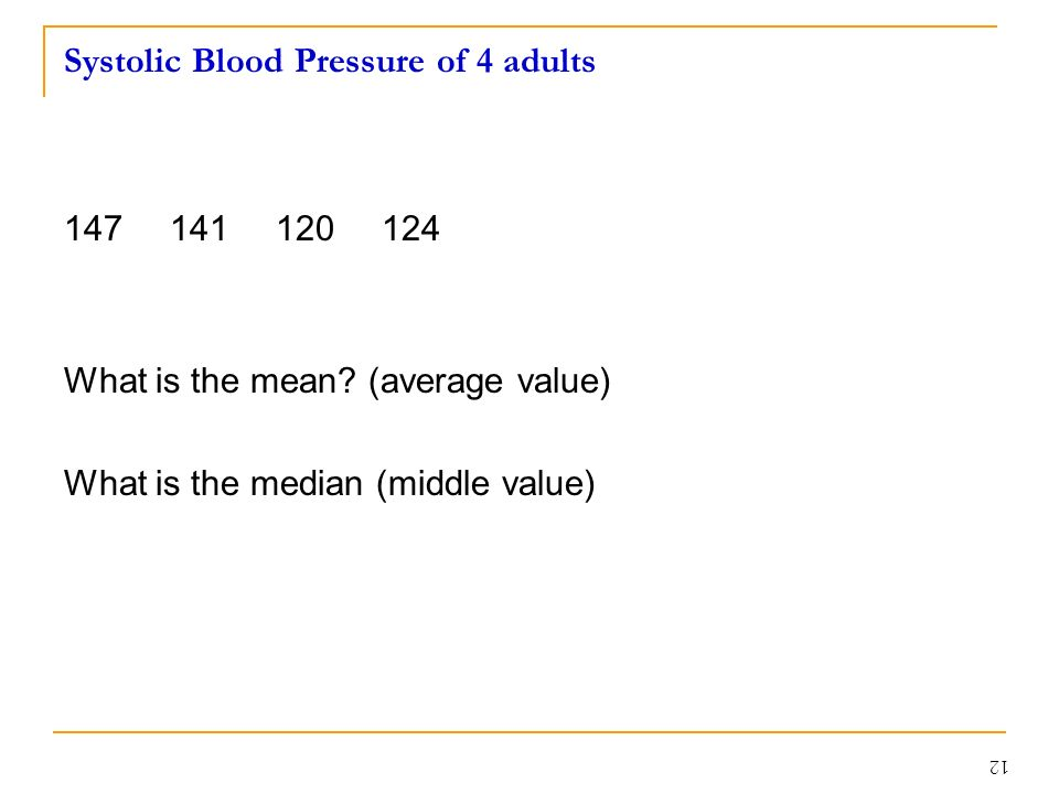 Systolic Blood Pressure of 4 adults What is the mean.