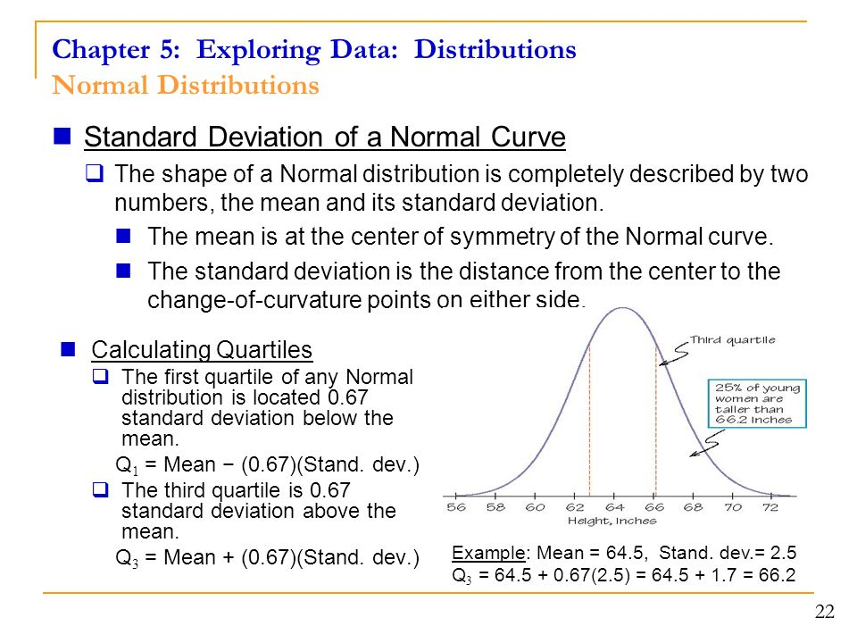 22 Calculating Quartiles  The first quartile of any Normal distribution is located 0.67 standard deviation below the mean.