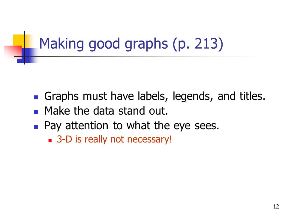 12 Making good graphs (p. 213) Graphs must have labels, legends, and titles.