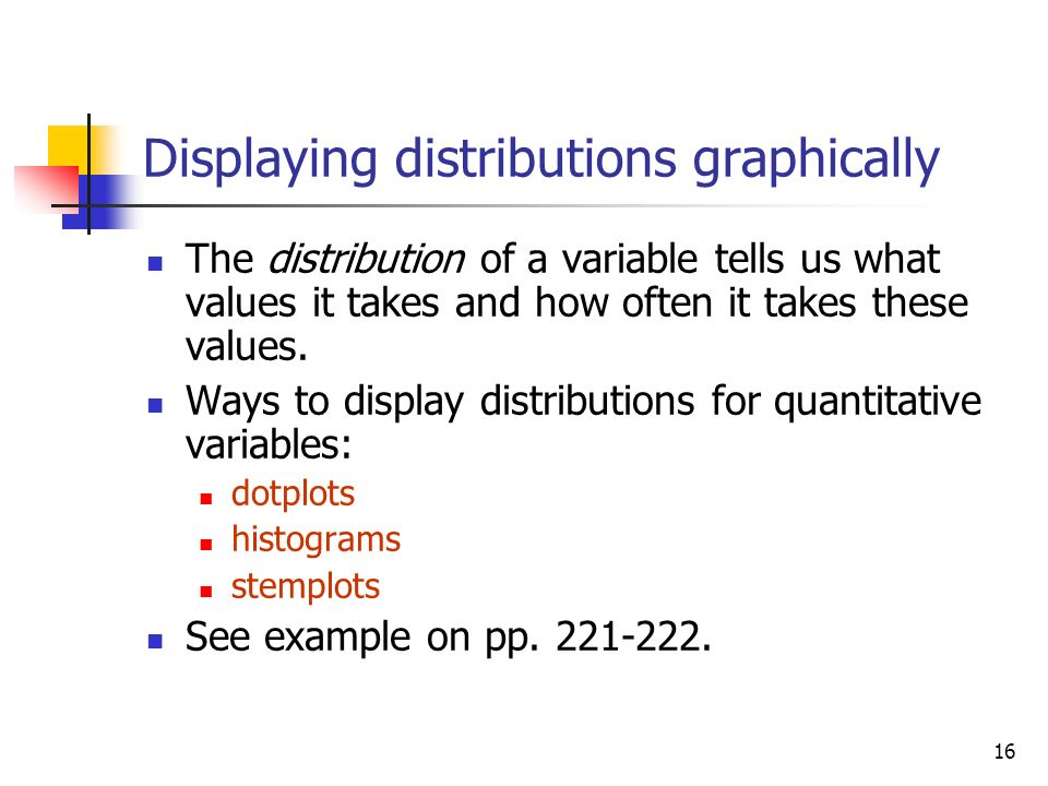 16 Displaying distributions graphically The distribution of a variable tells us what values it takes and how often it takes these values.