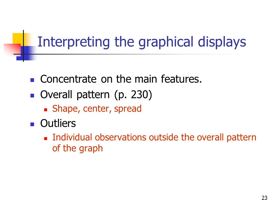 23 Interpreting the graphical displays Concentrate on the main features.