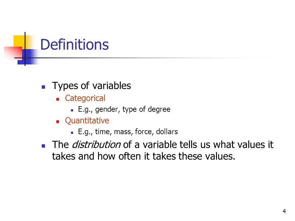 4 Definitions Types of variables Categorical E.g., gender, type of degree Quantitative E.g., time, mass, force, dollars The distribution of a variable tells us what values it takes and how often it takes these values.