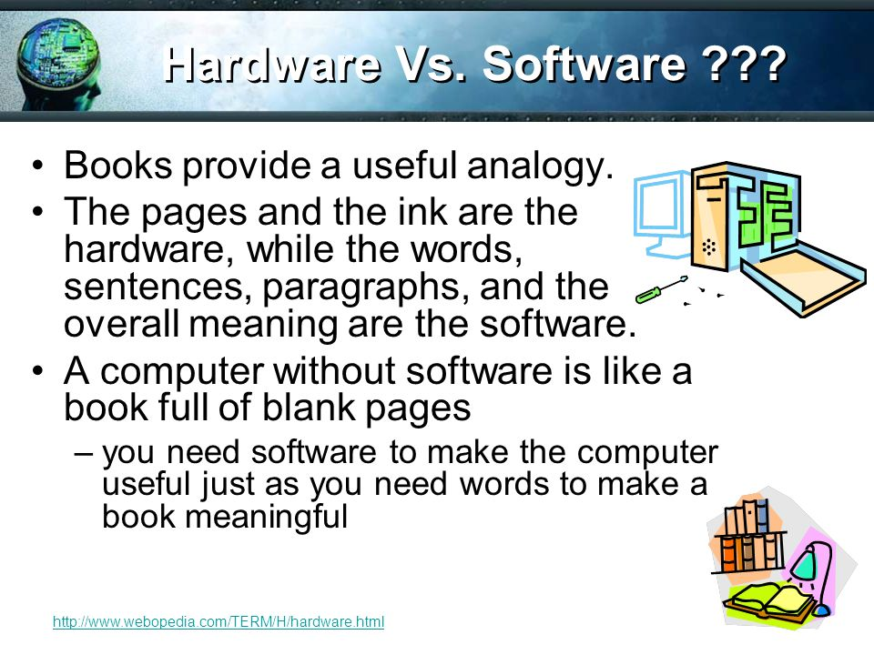Module 2 Part 1 INTRODUCTION TO HARDWARE SOFTWARE