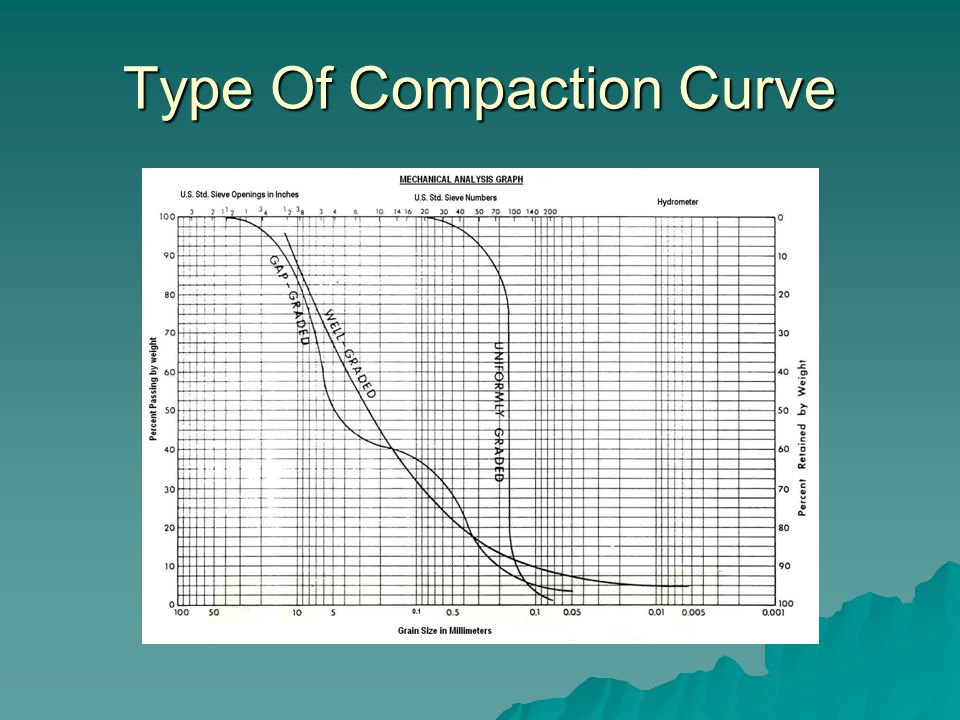 Experiment # 1 Grain Size Analysis Sieve Analysis  - ppt download