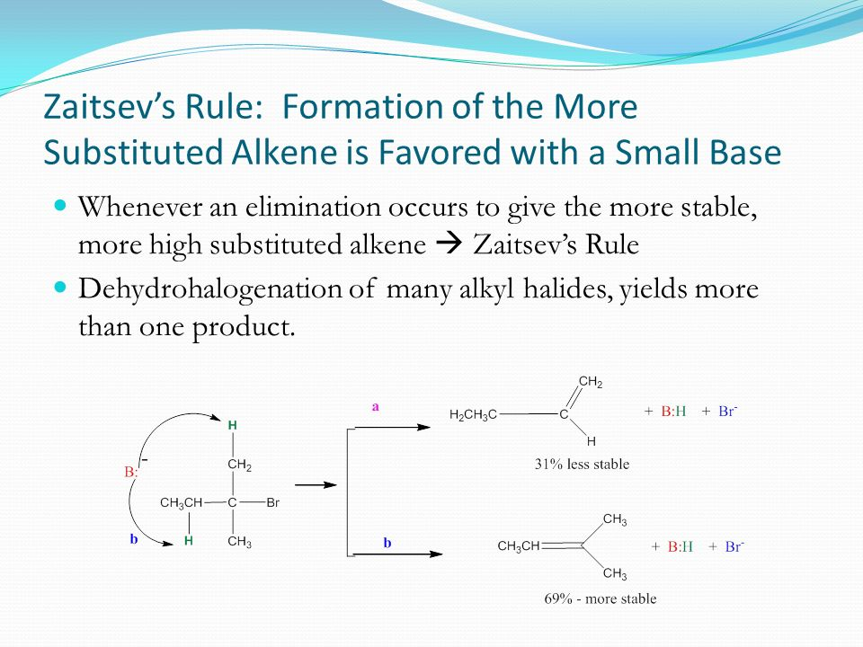 pre reactivity of alkyl halides Reaction of alcohols with hydrogen halides (review of chapter 4) reaction type: nucleophilic substitution (s n 1 or s n 2) summary when treated with hbr or hcl alcohols typically undergo a nucleophilic substitution reaction to generate an alkyl halide and water.