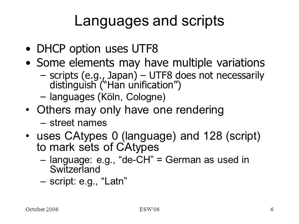 October 2006ESW'061 Dynamic Host Configuration Protocol