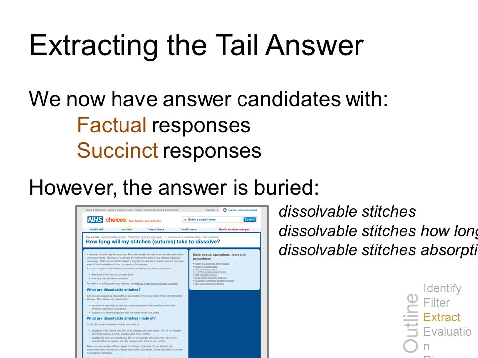 Direct Answers for Search Queries in the Long Tail MIT HUMAN