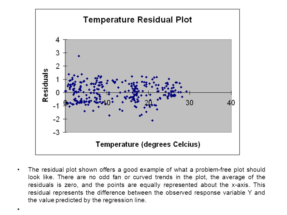 The residual plot shown offers a good example of what a problem-free plot should look like.