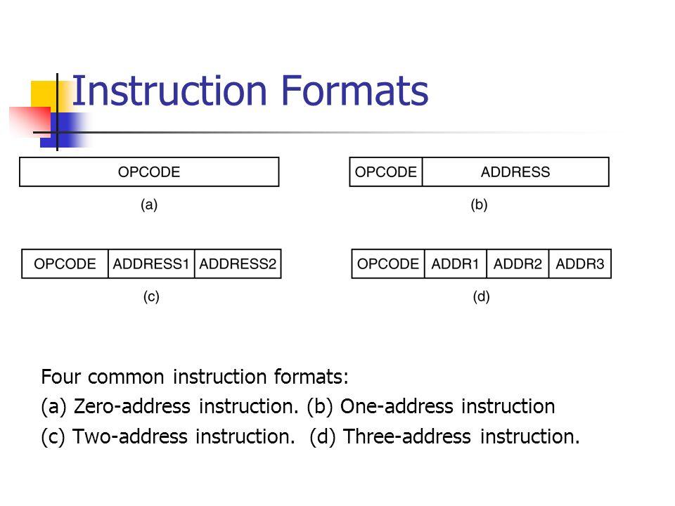 Module 3 Instruction Set Architecture Isa Isa Level Elements Of